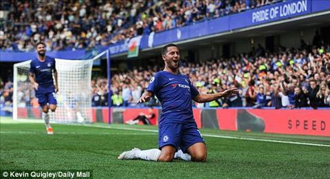 Maurizio Sarri phát biểu về hat-trick của Eden Hazard hình ảnh