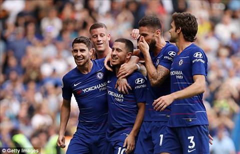 HLV Sarri phát biểu trận Chelsea vs Cardiff đại thắng 4-1 hình ảnh
