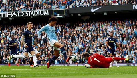 Leroy Sane ghi ban mo ti so tran dau Man City vs Fulham.