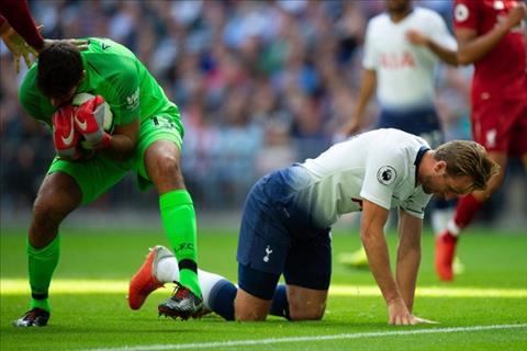 Kane vs Liverpool