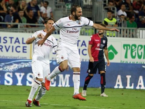 Kết quả trận đấu Cagliari vs AC Milan 1-1 vòng 4 Serie A 201819 hình ảnh