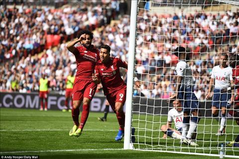 Dư âm Tottenham vs Liverpool Bệnh cũ tái phát của Spurs hình ảnh