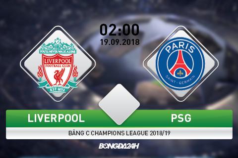Đội hình Liverpool vs PSG bảng C Champions League 201819 hình ảnh