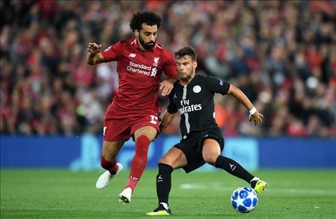 Liverpool vs PSG Salah