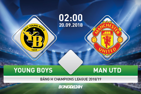 Preview Young Boys vs Man Utd