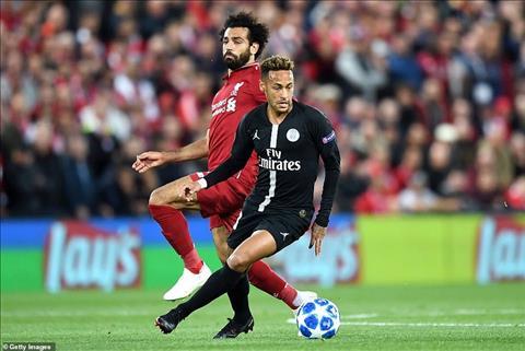 Ngôi sao Neymar phát biểu trận Liverpool vs PSG hình ảnh