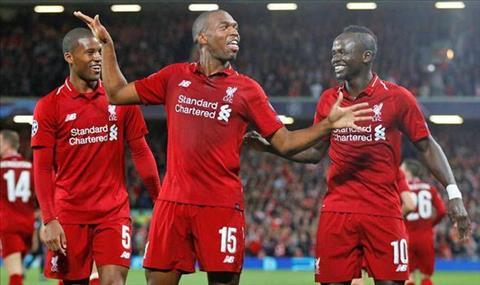 Trung vệ Virgil Van Dijk phát biểu về Liverpool hình ảnh