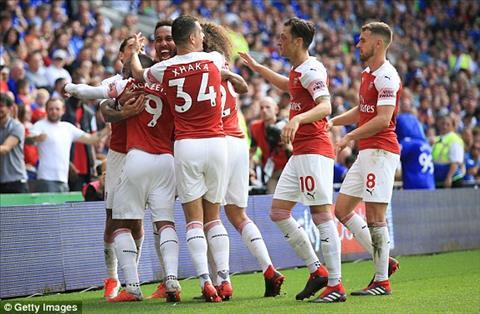 Lối chơi của Arsenal thời HLV Emery tiếp tục bị chỉ trích hình ảnh