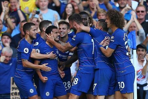 Maurizio Sarri phát biểu về Chelsea hình ảnh