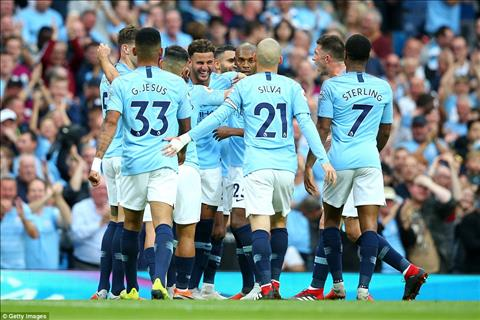 Nhận định Man City vs Fulham vòng 5 Ngoại hạng Anh 201819 hình ảnh