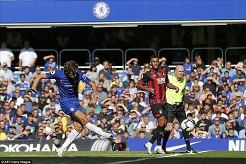 Alonso vs Bournemouth
