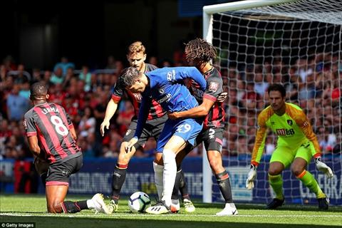 Morata vs Bournemouth