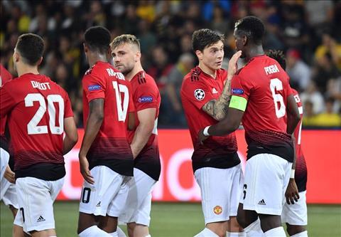 HLV Jose Mourinho phát biểu trận MU vs Young Boys hình ảnh