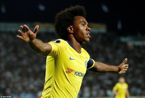 Chelsea không bán Willian cho Barca mùa này hình ảnh