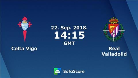 Nhận định Celta Vigo vs Valladolid 21h15 ngày 229 La Liga 2018 hình ảnh