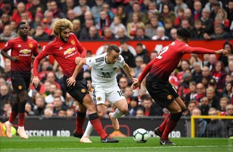 Nhận định MU vs Derby 2h00 ngày 269 vòng 3 League Cup 201819 hình ảnh