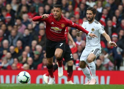 Pogba bảo vệ Sanchez trước bão chỉ trích hình ảnh