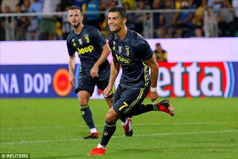 Kết quả trận đấu Frosinone vs Juventus 0-2 Serie A 201819 hình ảnh