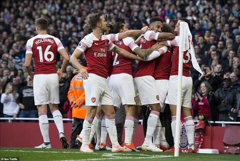 Đội hình Arsenal trước trận gặp Brentford hình ảnh