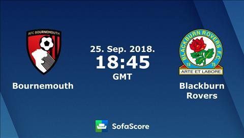 Nhận định Bournemouth vs Blackburn 1h45 ngày 269 Cúp Liên đoàn hình ảnh