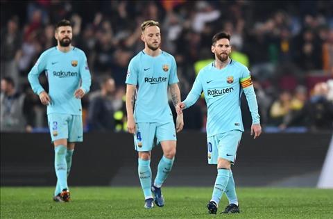 Messi va Barca that bai o Champions League