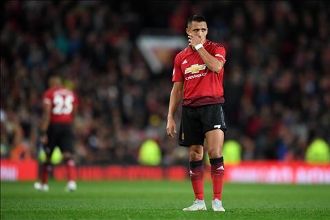 Góc Man Utd Bản hợp đồng thất bại Alexis Sanchez hình ảnh 2