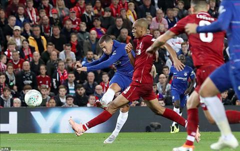 HLV Klopp phát biểu trận Liverpool vs Chelsea hình ảnh