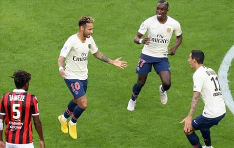 Clip bàn thắng Nice vs PSG 0-3 trận đấu Vòng 8 Ligue 1 201819 hình ảnh