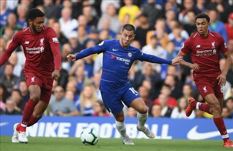 Chelsea vs Liverpool Hazard