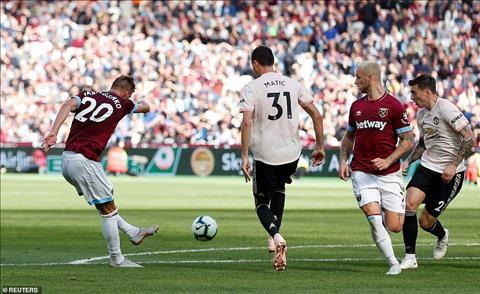 Man Utd thua thảm Jose Mourinho và thất bại từ chiến thuật đến nhân sự hình ảnh 2
