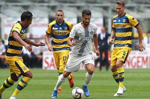 Nhận định Parma vs Empoli 23h00 ngày 309 Serie A 201819 hình ảnh