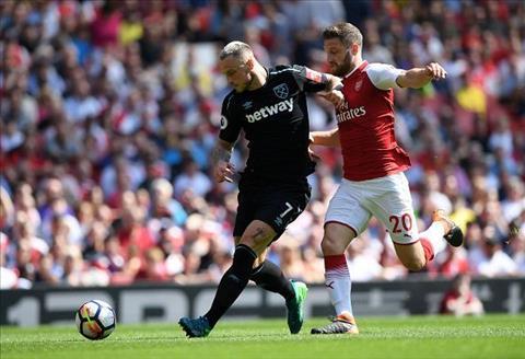 3 cách để HLV Emery cải thiện hàng thủ Arsenal hình ảnh
