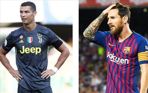 Lionel Messi va Cristiano Ronaldo