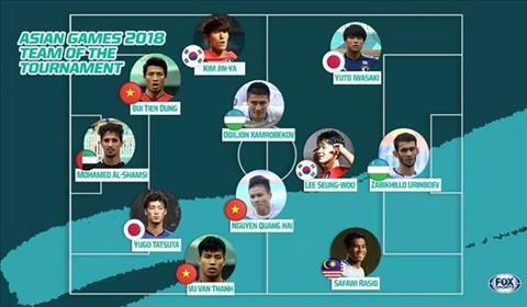 Olympic Việt Nam có 3 cái tên trong đội hình xuất sắc nhất ASIAD  hình ảnh