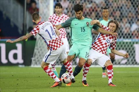 Croatia duoc danh gia cao hon mot chut so voi BDN o thoi diem hien tai