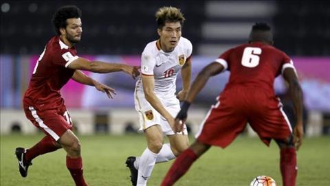 Nhận định Qatar vs Trung Quốc 23h00 ngày 79 Giao hữu quốc tế hình ảnh