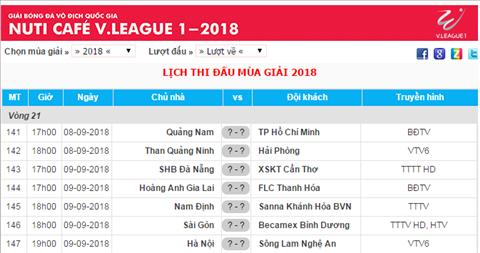 Lich thi dau vong 21 V-League 2018