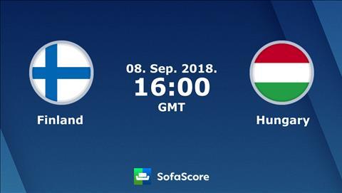 Nhận định Phần Lan vs Hungary 23h00 ngày 89 UEFA Nations League hình ảnh