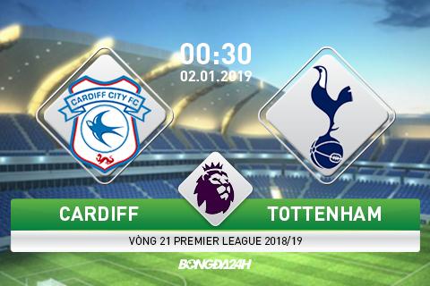 Preview Cardiff vs Tottenham