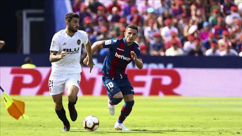 Lịch thi đấu vòng 19 La Liga 201819-LTĐ bóng đá Tây Ban Nha hình ảnh