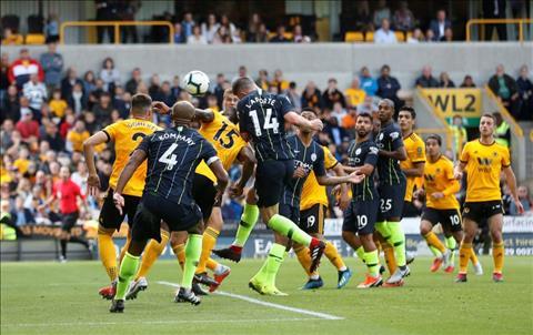 Pep Guardiola phát biểu trận Man City vs Wolverhampton hình ảnh
