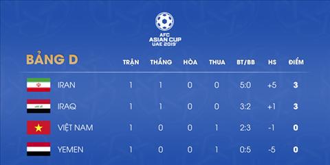 TRỰC TIẾP Việt Nam 0-2 Iran (H2) Bàn thua thứ 2 hình ảnh 11