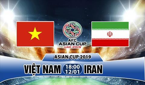 Nhận định Việt Nam vs Iran, 18h00 ngày 1201 Khó có bất ngờ hình ảnh