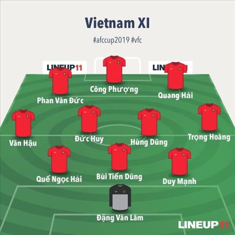 Doi hinh xuat phat Viet Nam vs Iraq