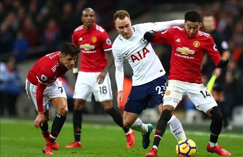 Lingard phat bieu tran MU vs Tottenham