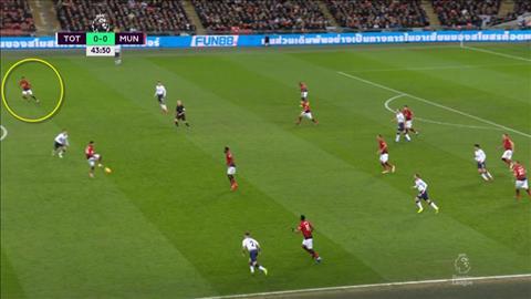 Rashford vs Tottenham