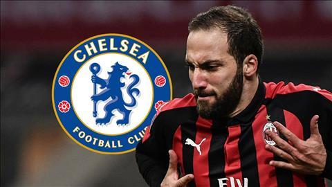 Chelsea dat duoc thoa thuan chieu mo Higuain