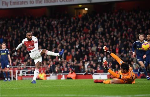 Dư âm Arsenal 4-1 Fulham Những cảm xúc trái ngược hình ảnh