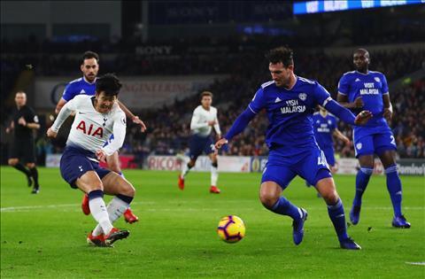 Thống kê Cardiff vs Tottenham vòng 21 Ngoại hạng Anh 201819 hình ảnh