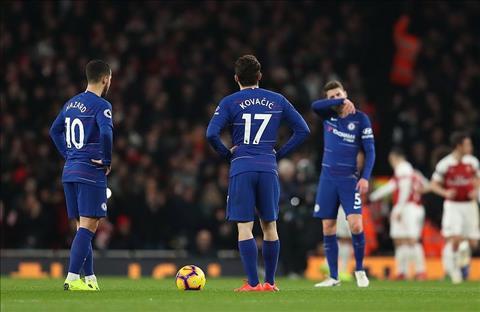 Dư âm Arsenal 2-0 Chelsea Sarri đang đi theo vết xe đổ của Mou hình ảnh